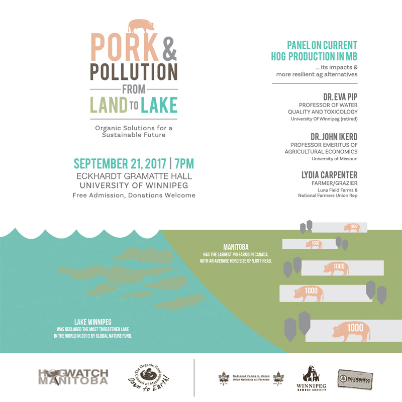 Pork and Pollution, from Land to Lake: Organic Solutions for